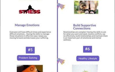 Emotional Health Infograph