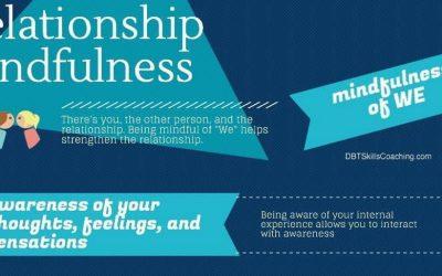 Relationship Mindfulness Infograph